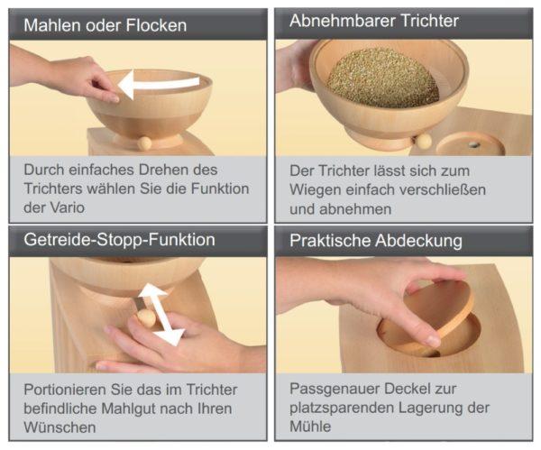 Schnitzer Vario Funktionen